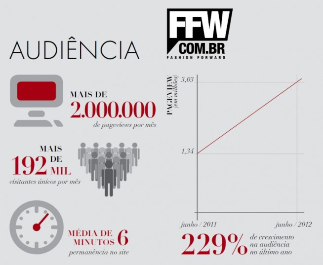 audiencia-ffw2